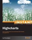 Cyril Grandjean: Instant Highcharts