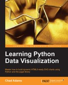 Chad Adams: Learning Python Data Visualization