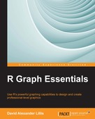 David Alexander Lillis: R Graph Essentials ★★★★